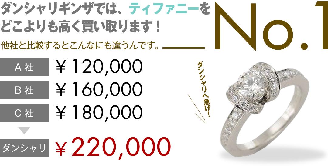 ティファニー インフィニティーの高価買取 | 最新の高い価格で売るならダンシャリ銀座